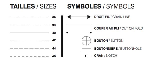 I AM Patterns Symboles Patron Couture